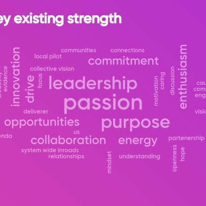 2-realities-key-existing-strength