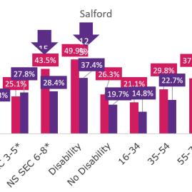 Graph AL Data