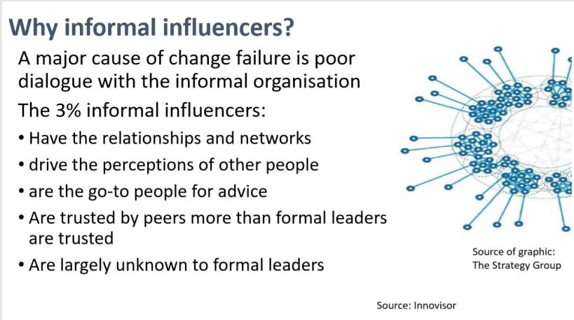 Why informal Influences