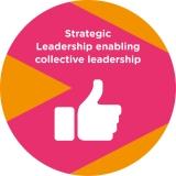 GMM_Process_Strategic Leadership_AW_OL_RGB