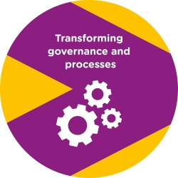 GMM_Process_Transforming Governance_AW_OL_RGB